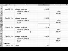 Amortization Of Bond Premiums Discount And Premium Amortization On Bonds Youtube