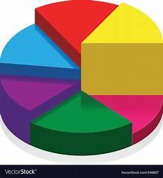 Make 3d Pie Chart 3d Pie Chart Royalty Free Vector Image Vectorstock