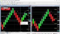 Renko Charts Forex A Recorded Forex Trade Using Renko Charts Long Eurusd