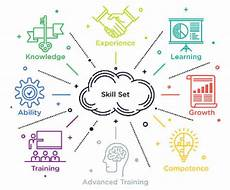 Skill Job Which Skills Are Most Important On The Job And Which