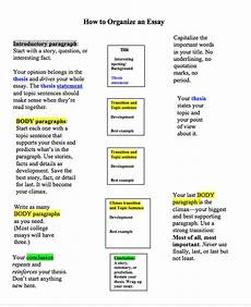 Words To Start A Paragraph In An Essay Essay Starting Paragraph Words