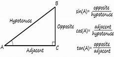 Trigonometry Ratios Proving Trigonometric Ratios Assignment Point