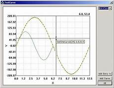 chart control mfc an mfc curve control codeproject