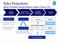 Sales Projections Ppt General Mills New Product Introduction Marketing
