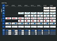 Samsung Smart Tv Model Comparison Chart New Samsung D8000 Led Television Pc World