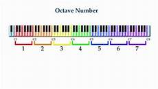 Octave Range Chart Fundamentals Lesson 2 3 Octave Numbers Youtube
