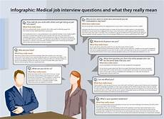 Doctor Job Interview Questions And Answers Medical Job Interview Questions And What They Really Meant