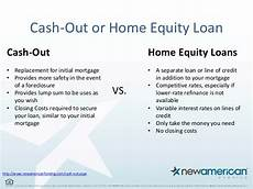 Refinance Calculator Cash Out A Guide To Cash Out Refinancing