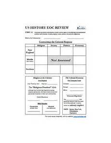 Standard 1 Us To 1803 Us History Eoc Review