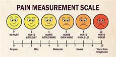 Doctor Smiley Face Chart Pin On Business Development