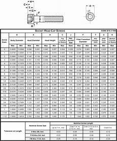 Metric Screw Size Chart Socket Cap Screw Size Chart