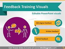 Training Presentation Feedback Training Presentation Hints And Visuals Blog