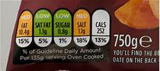 Food Packaging Traffic Light System Traffic Light Colour Coding In Uk Food Law Latest