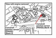 2008 nissan altima crankshaft position sensor location camshaft position sensor circuit replacement in pathfinder