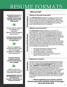 Skill Based Resume Example Skill Based Resume Examples Resume Formats Who Is It For