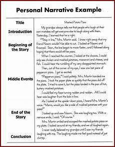 Narrative Essay About Yourself A Step By Step Guide To Write An A Narrative Essay