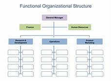 Blank Ics Org Chart 7 Best Images Of Free Printable Blank Organizational
