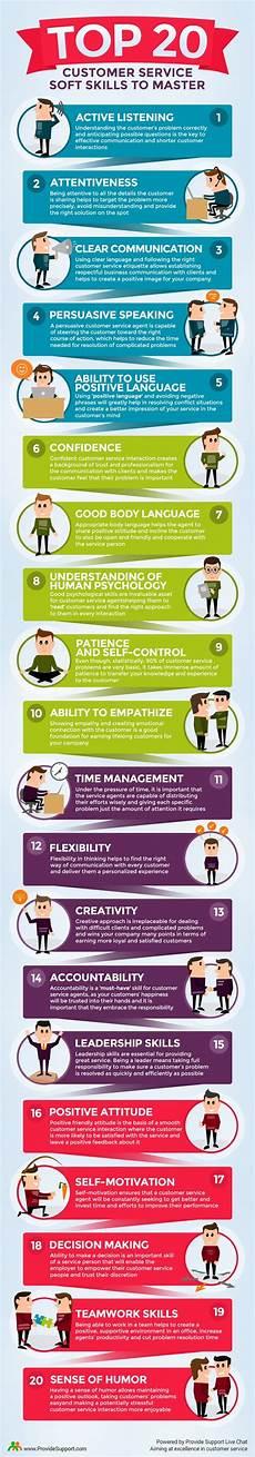 Customer Service Skills List Top 20 Customer Service Soft Skills To Master Infographic