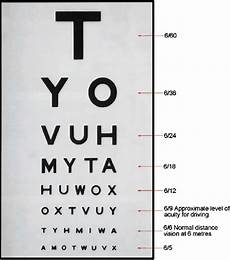 Visual Acuity Picture Chart Snellen Chart For Measurement Of Visual Acuity Download