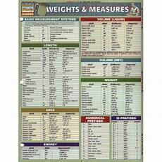 Weights And Measurements Chart Weights And Measures 4 99