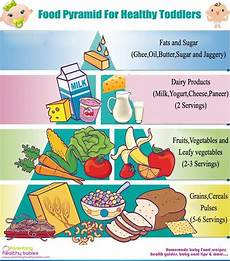 Vegetarian Baby Food Chart Food Pyramid And Vegetarian Balanced Diet For Your Super