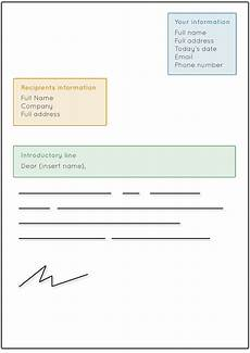 Letter Layout Formal How To Write A Formal Letter Format Amp Template Uk Postbox