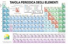tavola periodica chimica galleria di immagini della chimica