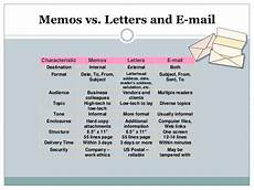 Letters And Memo Memo And Other Letter Formats