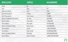 Billion Trillion Chart How To Convert Million Billion Trillion Into Lakh Crore