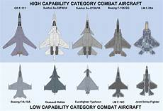 Fighter Aircraft Comparison Chart Google Image Result For Http Laststandonzombieisland