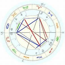 Tyler Holmes Horoscope For Birth Date 24 July 1988 Born