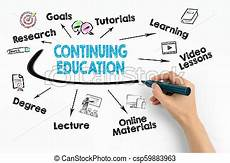 comptia continuing education program activity chart continuing education concept chart with keywords and