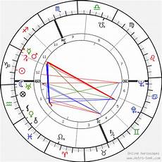 Rose Murphy Birth Chart Horoscope Date Of Birth Astro