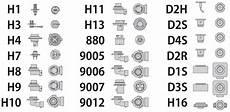 Xenon Headlights Chart Can Someone Explain Headlight Options