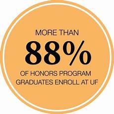 Honors Program Honors Program