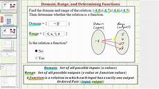 Function Domain Ex 2 Find Domain And Range Of Ordered Pairs Function Or