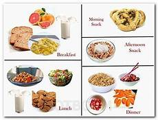 Diet Chart For 40 Year Old Indian Woman In Hindi Pin On Body Building