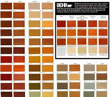 Behr Concrete Stain Today Http Twincolours Net Behr