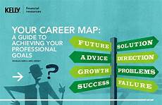 Professional Goal Your Career Map A Guide To Achieve Your Professional Goal