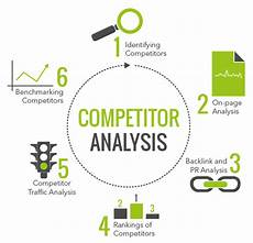 Analysis Competitor 5 Reasons Why Data Marketing And Growth Hacking Are Best