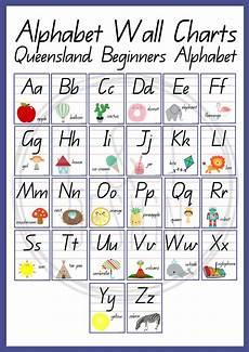 Chart Script Alphabet Wall Charts Qld Beginners Alphabet