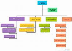 Company Organizational Chart Sample Company Organizational Chart Template Shatterlion Info