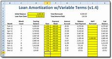 Loan Amortization Sheet Variable Loan Amortization Spreadsheet Moneyspot Org