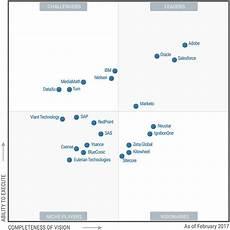 Gartner Chart Technology Gartner S 2017 Marketing Quadrant For Digital Marketing Hubs