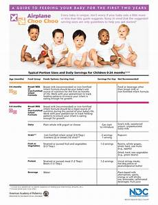 Baby Feeding Guide Baby Feeding Guide What Foods Can Babies Eat U S Dairy