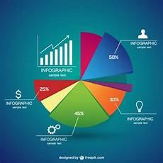 Pie Chart Graph Maker Free Vector Pie Chart Infographic