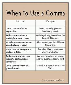 When Do I Use A Comma Literacy Amp Math Ideas Free When To Use A Comma Reference