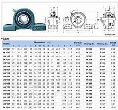 Pedestal Bearing Size Chart Ucp Series Pillow Block Bearing P201 P204 P205 P206 P207