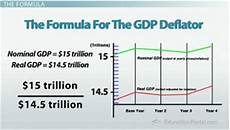 Formula For Nominal Gdp The Gdp Deflator And Consumer Price Index Video Amp Lesson