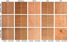 Wood Stains Wood Finishing Wikiwand